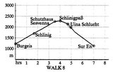 Cicerone - Walking in the Central Italian Alps_